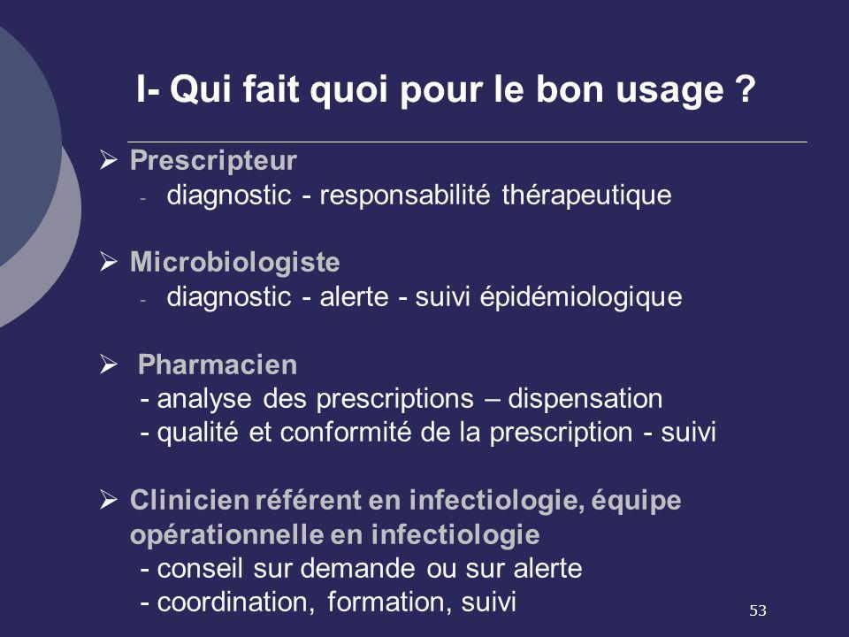53 I- Qui fait quoi pour le bon usage ? Prescripteur - diagnostic - responsabilité thérapeutique Microbiologiste - diagnostic - alerte - suivi épidémi