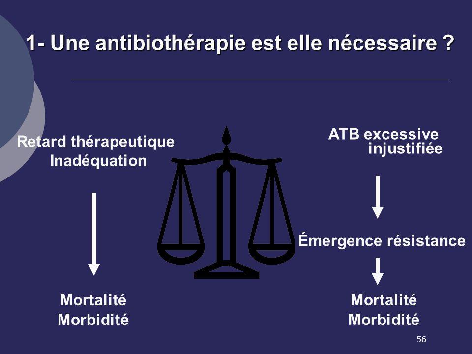56 Retard thérapeutique Inadéquation Mortalité Morbidité ATB excessive injustifiée Émergence résistance Mortalité Morbidité 1- Une antibiothérapie est