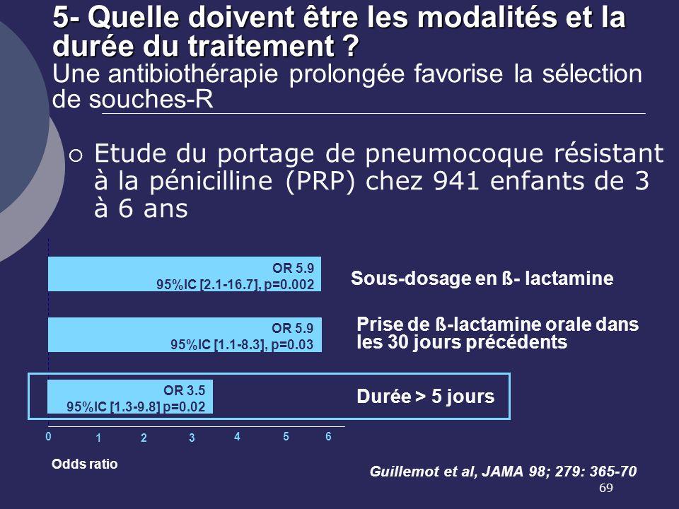 69 5- Quelle doivent être les modalités et la durée du traitement ? 5- Quelle doivent être les modalités et la durée du traitement ? Une antibiothérap