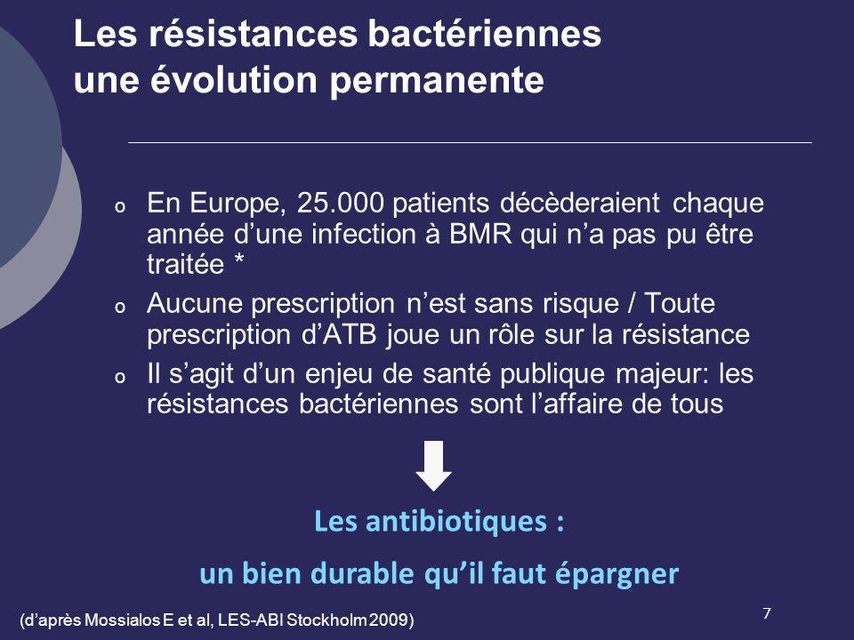 7 Les résistances bactériennes une évolution permanente o En Europe, 25.000 patients décèderaient chaque année dune infection à BMR qui na pas pu être