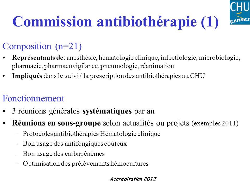 Accréditation 2012 Commission antibiothérapie (1) Composition (n=21) Représentants de: anesthésie, hématologie clinique, infectiologie, microbiologie,