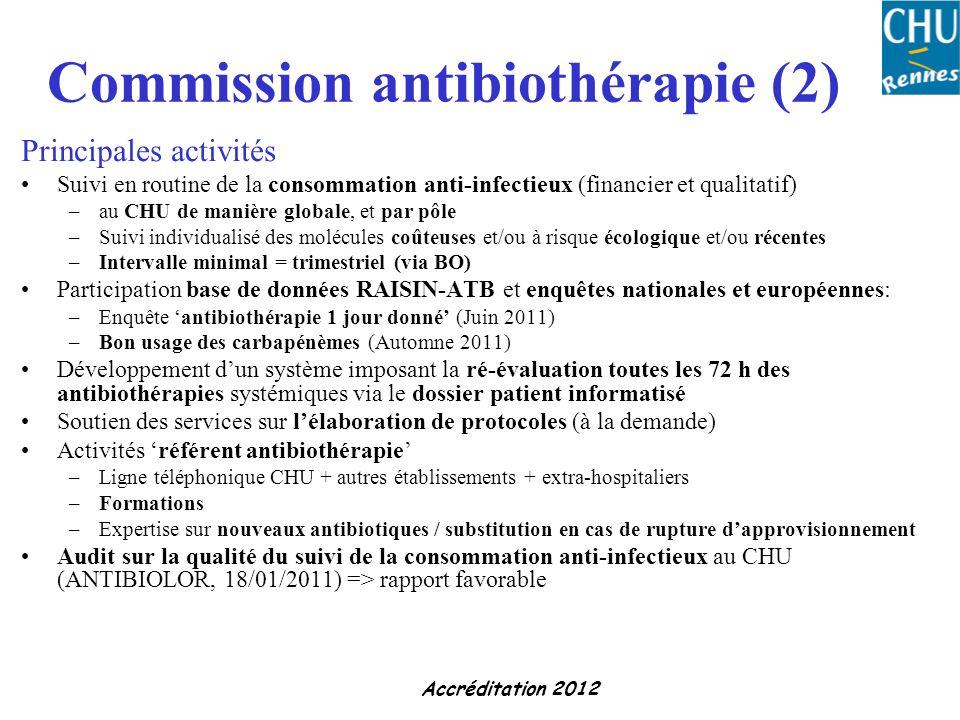 Accréditation 2012 Commission antibiothérapie (2) Principales activités Suivi en routine de la consommation anti-infectieux (financier et qualitatif)