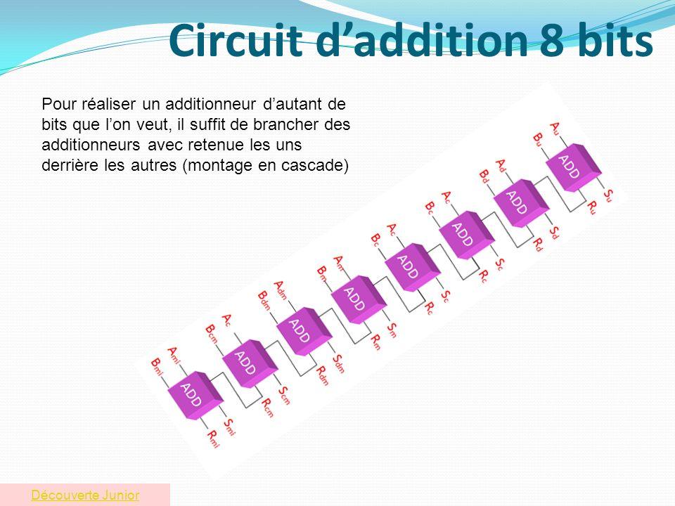 Circuit daddition 8 bits Pour réaliser un additionneur dautant de bits que lon veut, il suffit de brancher des additionneurs avec retenue les uns derr