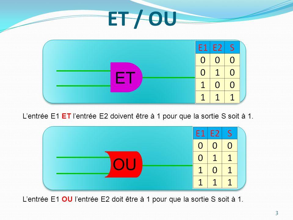 ET / OU 3 ET OU Lentrée E1 ET lentrée E2 doivent être à 1 pour que la sortie S soit à 1. Lentrée E1 OU lentrée E2 doit être à 1 pour que la sortie S s