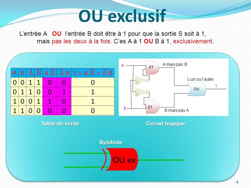 OU exclusif 4 OU ex Lentrée A OU lentrée B doit être à 1 pour que la sortie S soit à 1, mais pas les deux à la fois. Ces A à 1 OU B à 1, exclusivement