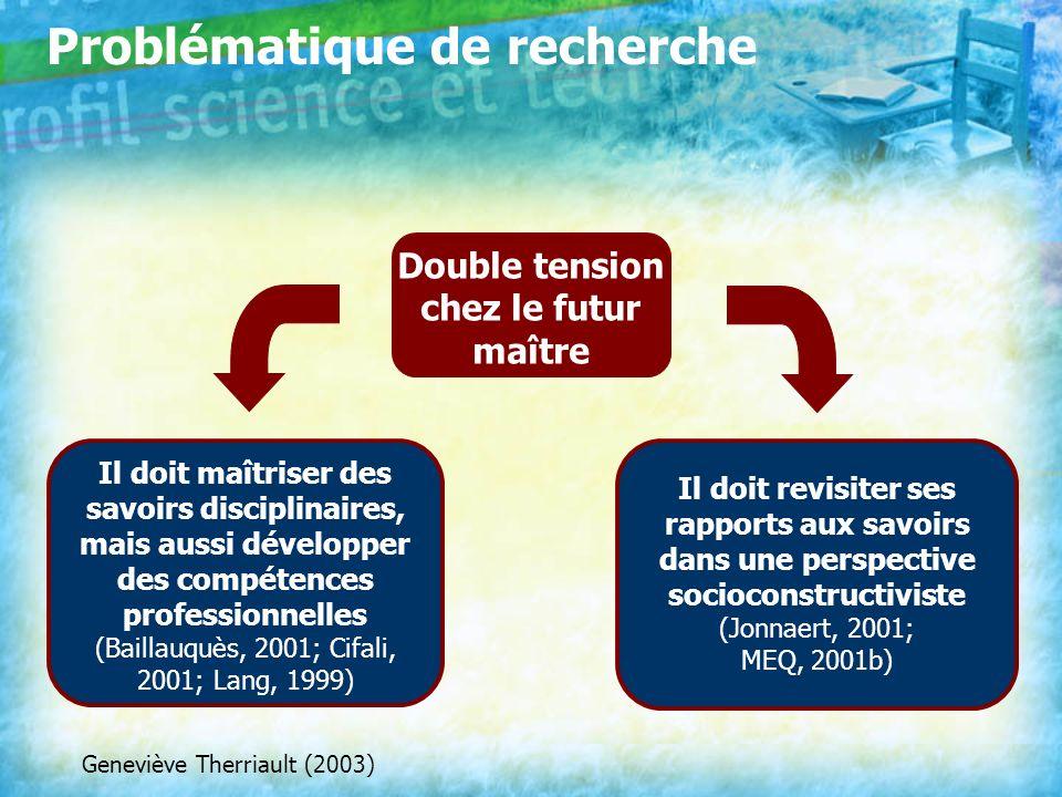 Problématique de recherche Il doit revisiter ses rapports aux savoirs dans une perspective socioconstructiviste (Jonnaert, 2001; MEQ, 2001b) Double te