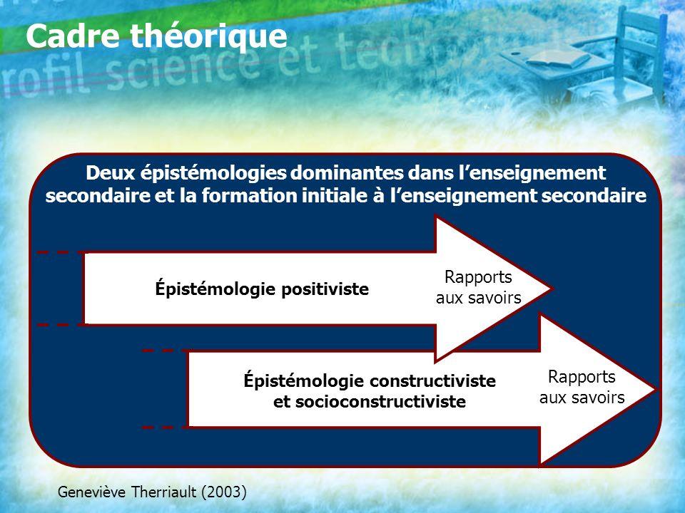 Cadre théorique Épistémologie constructiviste et socioconstructiviste Rapports aux savoirs Deux épistémologies dominantes dans lenseignement secondair