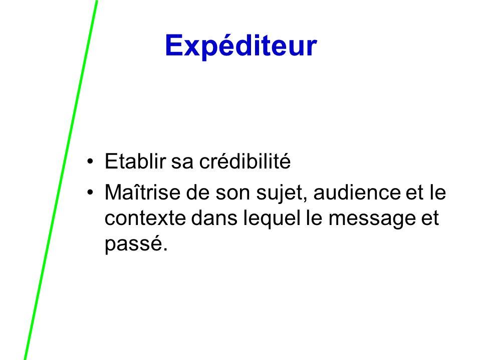 Expéditeur Etablir sa crédibilité Maîtrise de son sujet, audience et le contexte dans lequel le message et passé.