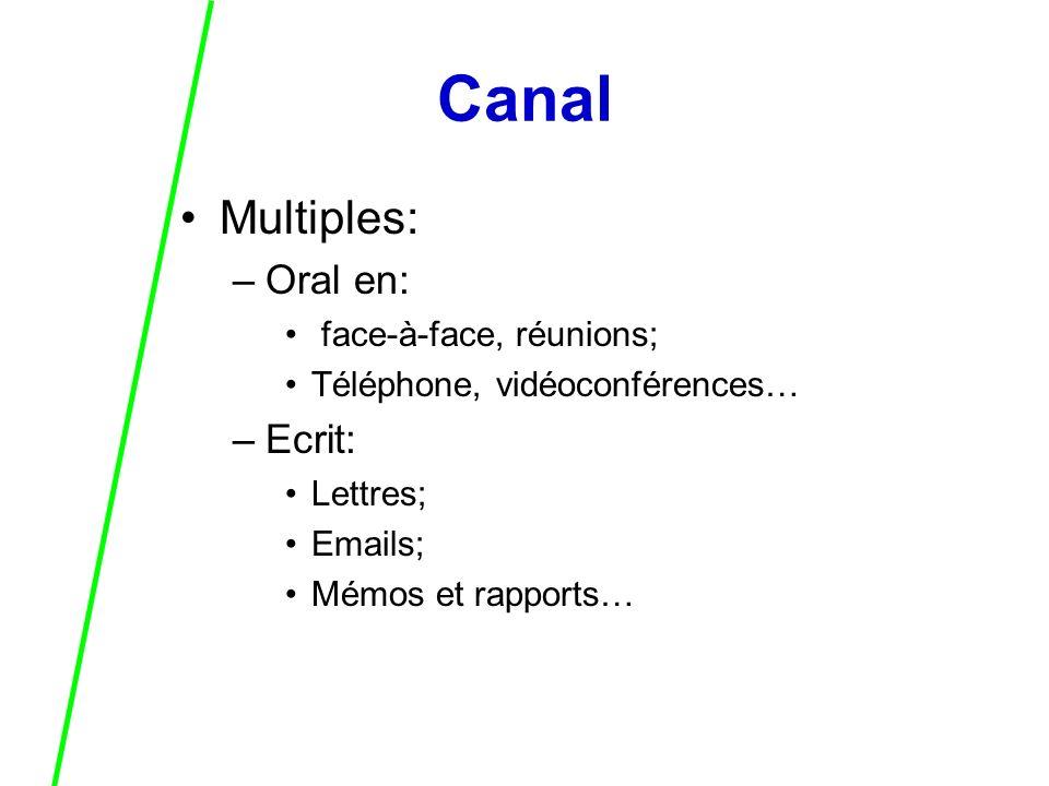 Multiples: –Oral en: face-à-face, réunions; Téléphone, vidéoconférences… –Ecrit: Lettres; Emails; Mémos et rapports… Canal