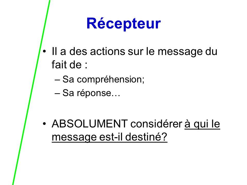 Il a des actions sur le message du fait de : –Sa compréhension; –Sa réponse… ABSOLUMENT considérer à qui le message est-il destiné.