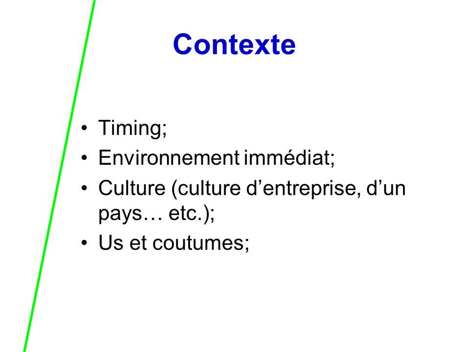 Timing; Environnement immédiat; Culture (culture dentreprise, dun pays… etc.); Us et coutumes; Contexte