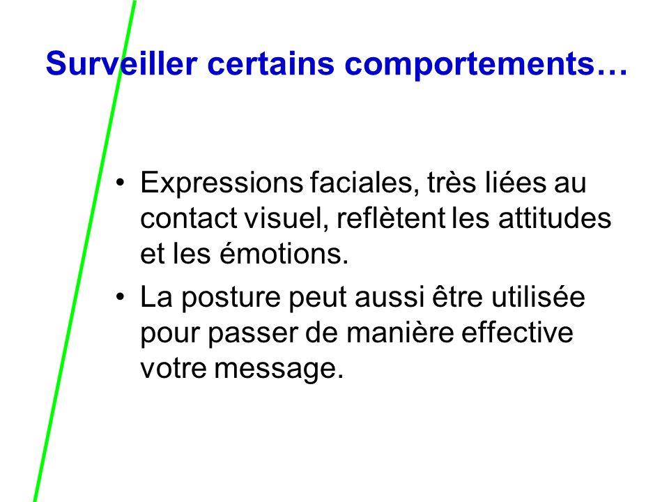Expressions faciales, très liées au contact visuel, reflètent les attitudes et les émotions.