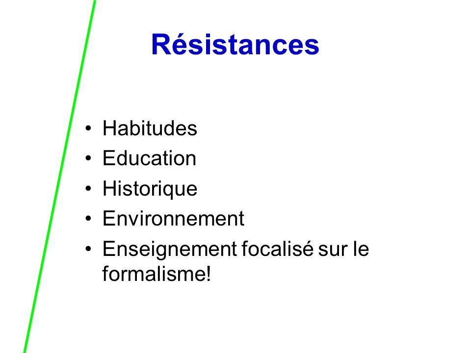 Résistances Habitudes Education Historique Environnement Enseignement focalisé sur le formalisme!