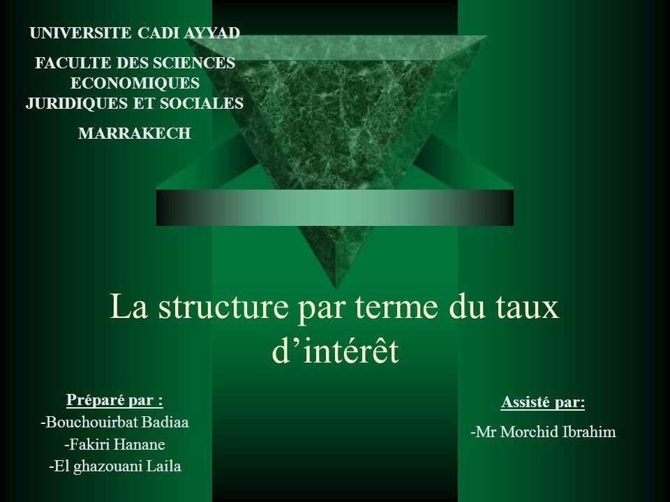 La structure par terme du taux dintérêt Préparé par : -Bouchouirbat Badiaa -Fakiri Hanane -El ghazouani Laila UNIVERSITE CADI AYYAD FACULTE DES SCIENC