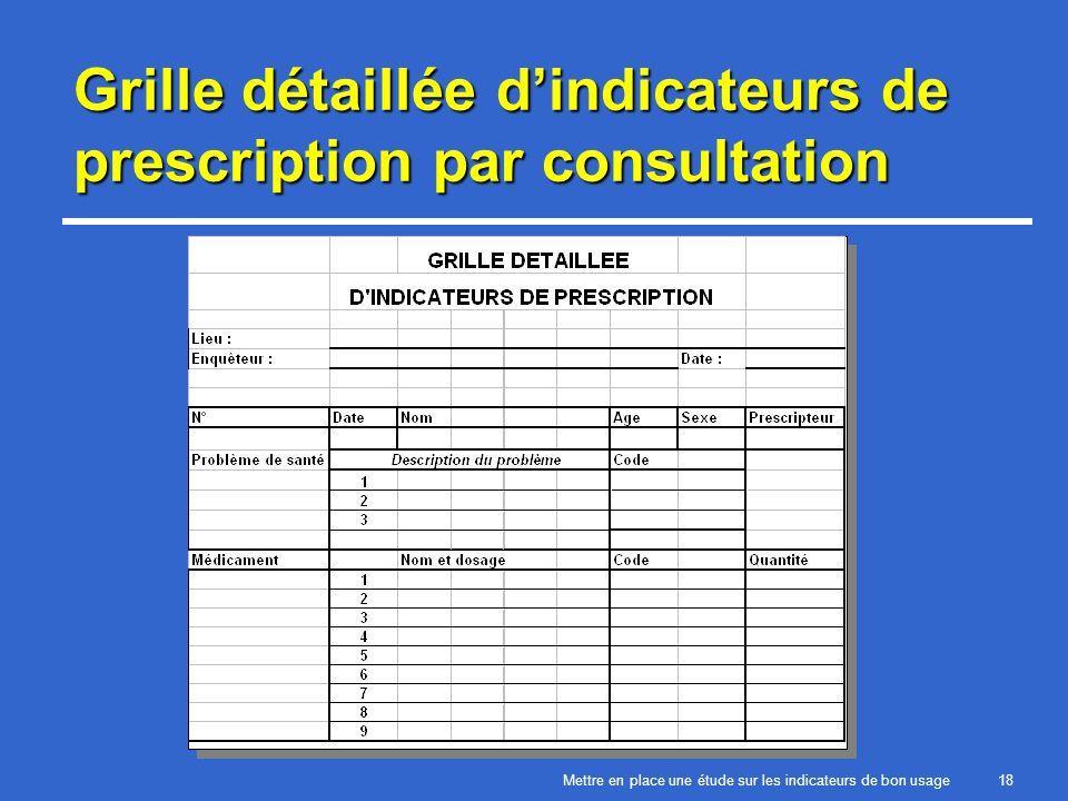 Mettre en place une étude sur les indicateurs de bon usage18 Grille détaillée dindicateurs de prescription par consultation