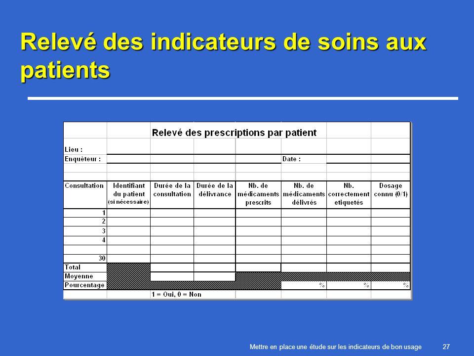 Mettre en place une étude sur les indicateurs de bon usage27 Relevé des indicateurs de soins aux patients