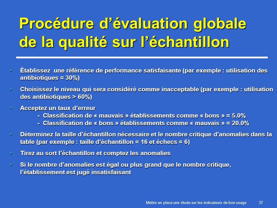 Mettre en place une étude sur les indicateurs de bon usage37 Procédure dévaluation globale de la qualité sur léchantillon Établissez une référence de performance satisfaisante (par exemple : utilisation des antibiotiques = 30%)Établissez une référence de performance satisfaisante (par exemple : utilisation des antibiotiques = 30%) Choisissez le niveau qui sera considéré comme inacceptable (par exemple : utilisation des antibiotiques > 60%)Choisissez le niveau qui sera considéré comme inacceptable (par exemple : utilisation des antibiotiques > 60%) Acceptez un taux derreur - Classification de « mauvais » établissements comme « bons » = 5.0% - Classification de « bons » établissements comme « mauvais » = 20.0%Acceptez un taux derreur - Classification de « mauvais » établissements comme « bons » = 5.0% - Classification de « bons » établissements comme « mauvais » = 20.0% Déterminez la taille déchantillon nécessaire et le nombre critique danomalies dans la table (par exemple : taille déchantillon = 16 et échecs = 6)Déterminez la taille déchantillon nécessaire et le nombre critique danomalies dans la table (par exemple : taille déchantillon = 16 et échecs = 6) Tirez au sort léchantillon et comptez les anomaliesTirez au sort léchantillon et comptez les anomalies Si le nombre danomalies est égal ou plus grand que le nombre critique, létablissement est jugé insatisfaisantSi le nombre danomalies est égal ou plus grand que le nombre critique, létablissement est jugé insatisfaisant