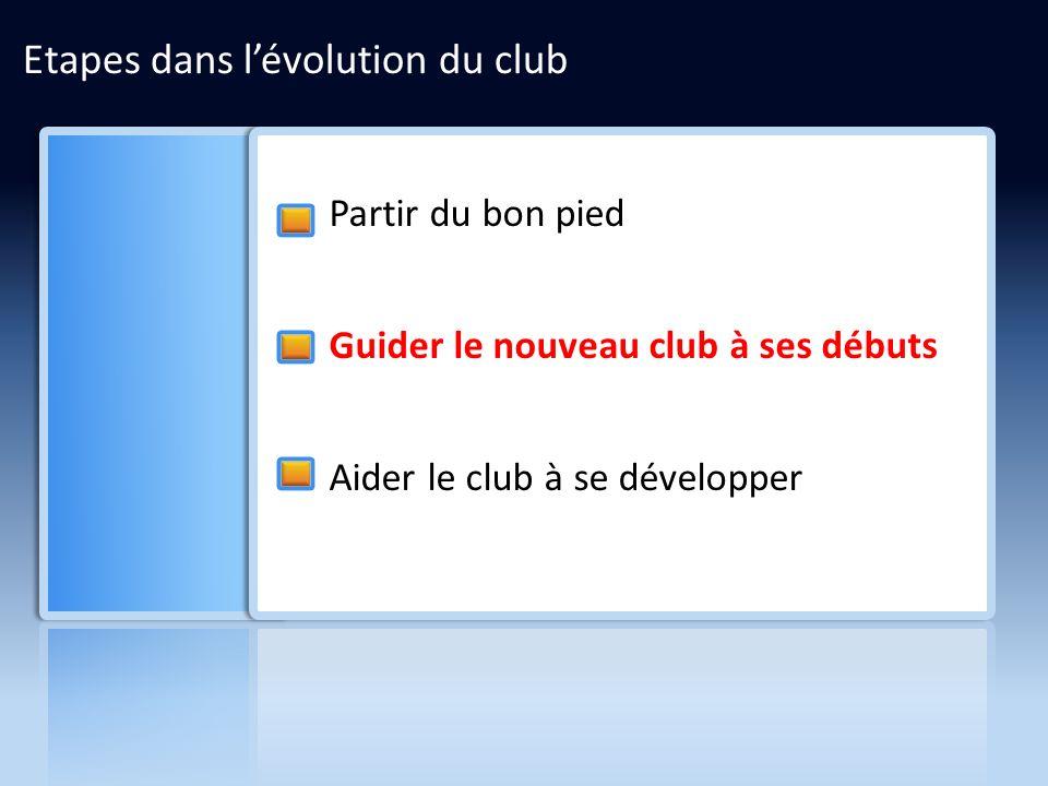 Etapes dans lévolution du club Partir du bon pied Guider le nouveau club à ses débuts Aider le club à se développer