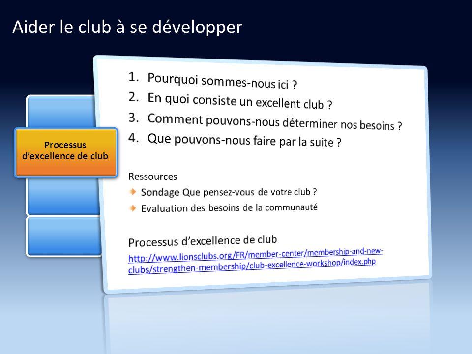 Aider le club à se développer Processus dexcellence de club
