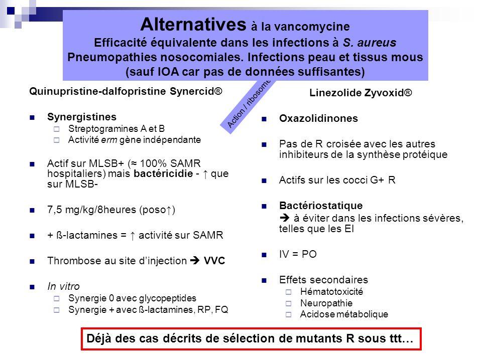 Quinupristine-dalfopristine Synercid® Synergistines Streptogramines A et B Activité erm gène indépendante Actif sur MLSB+ ( 100% SAMR hospitaliers) mais bactéricidie - que sur MLSB- 7,5 mg/kg/8heures (poso) + ß-lactamines = activité sur SAMR Thrombose au site dinjection VVC In vitro Synergie 0 avec glycopeptides Synergie + avec ß-lactamines, RP, FQ Linezolide Zyvoxid® Oxazolidinones Pas de R croisée avec les autres inhibiteurs de la synthèse protéique Actifs sur les cocci G+ R Bactériostatique à éviter dans les infections sévères, telles que les EI IV = PO Effets secondaires Hématotoxicité Neuropathie Acidose métabolique Action / ribosome Alternatives à la vancomycine Efficacité équivalente dans les infections à S.