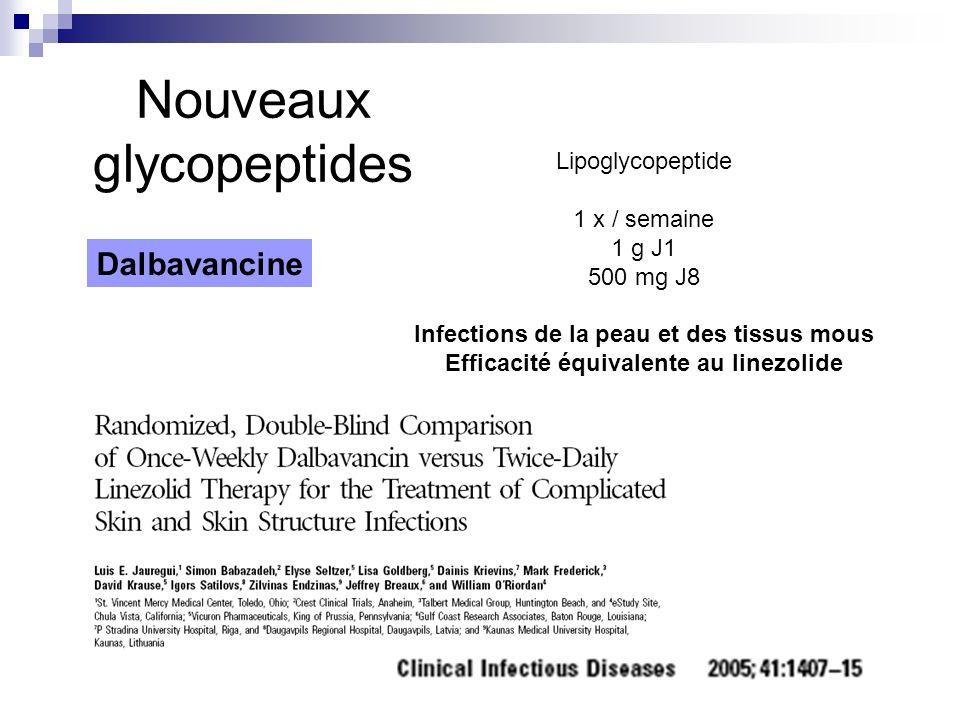 Nouveaux glycopeptides Dalbavancine Lipoglycopeptide 1 x / semaine 1 g J1 500 mg J8 Infections de la peau et des tissus mous Efficacité équivalente au linezolide