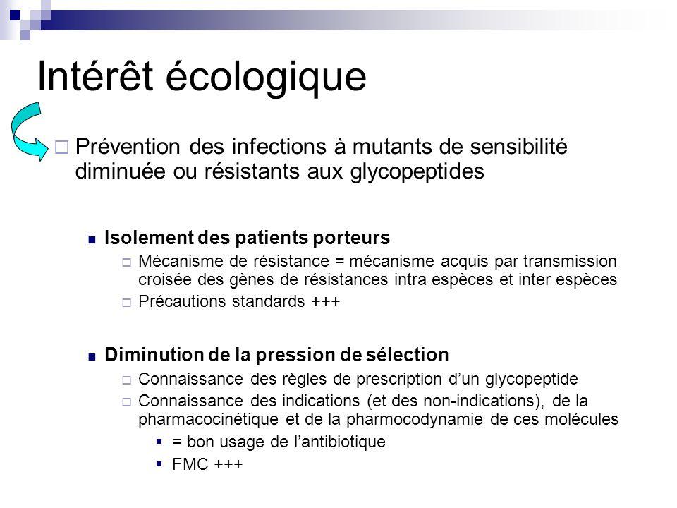 Prévention des infections à mutants de sensibilité diminuée ou résistants aux glycopeptides Isolement des patients porteurs Mécanisme de résistance =