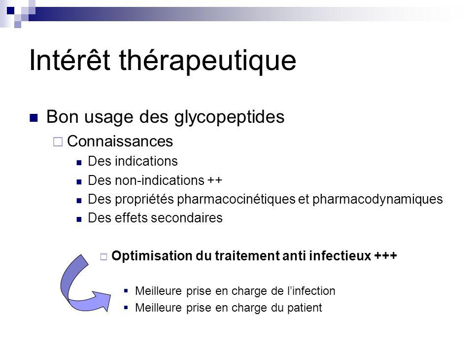 Intérêt thérapeutique Bon usage des glycopeptides Connaissances Des indications Des non-indications ++ Des propriétés pharmacocinétiques et pharmacody