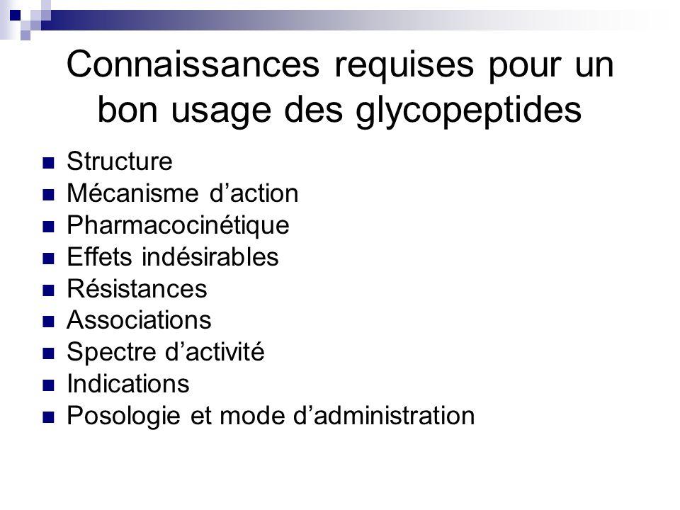 Connaissances requises pour un bon usage des glycopeptides Structure Mécanisme daction Pharmacocinétique Effets indésirables Résistances Associations