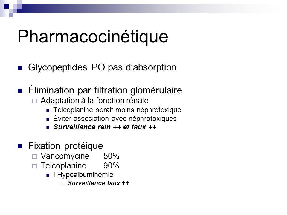 Pharmacocinétique Glycopeptides PO pas dabsorption Élimination par filtration glomérulaire Adaptation à la fonction rénale Teicoplanine serait moins néphrotoxique Éviter association avec néphrotoxiques Surveillance rein ++ et taux ++ Fixation protéique Vancomycine 50% Teicoplanine 90% .
