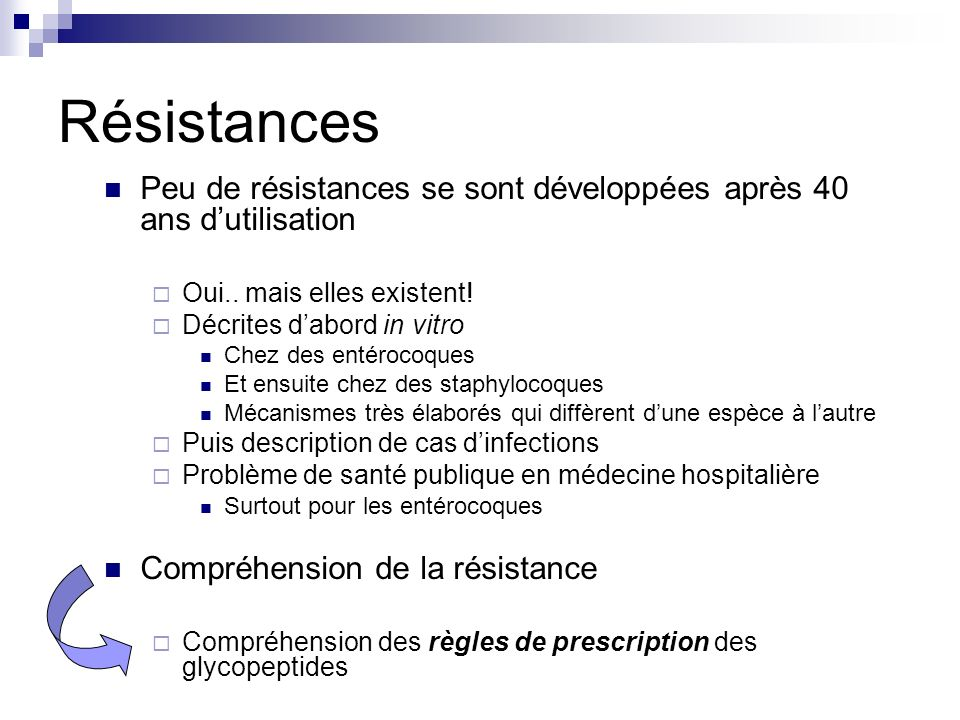 Résistances Peu de résistances se sont développées après 40 ans dutilisation Oui.. mais elles existent! Décrites dabord in vitro Chez des entérocoques
