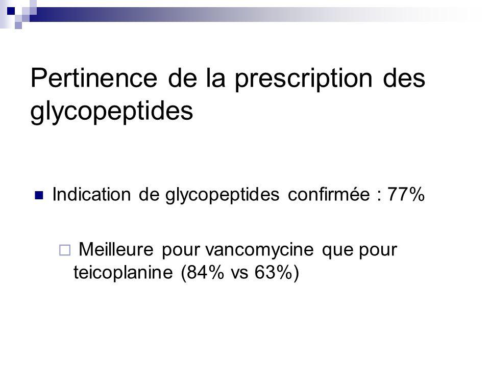 Pertinence de la prescription des glycopeptides Indication de glycopeptides confirmée : 77% Meilleure pour vancomycine que pour teicoplanine (84% vs 6