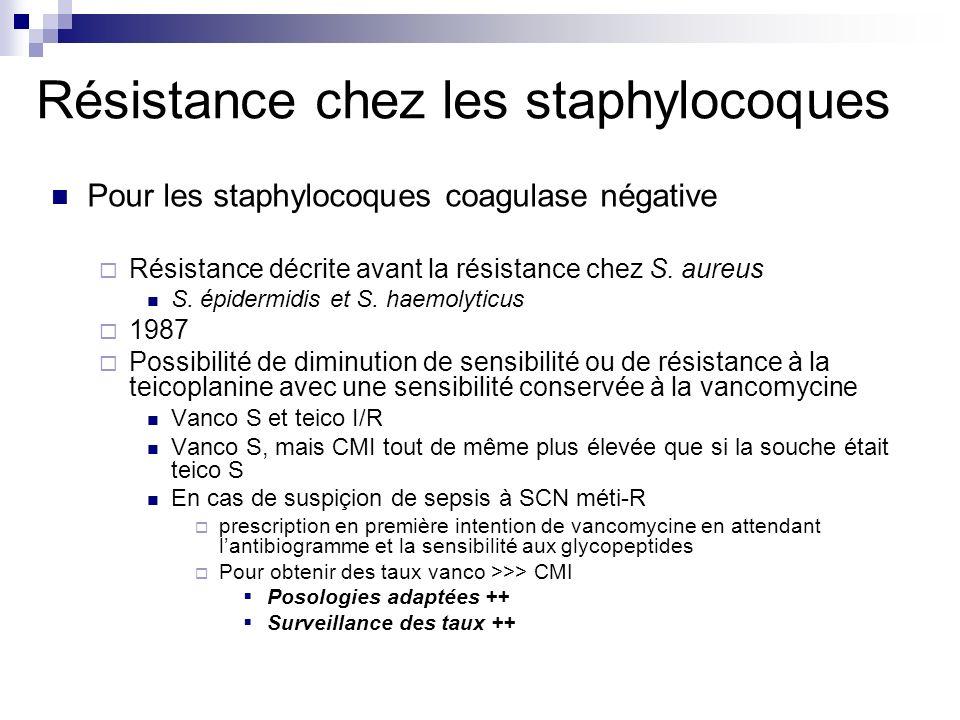 Résistance chez les staphylocoques Pour les staphylocoques coagulase négative Résistance décrite avant la résistance chez S. aureus S. épidermidis et
