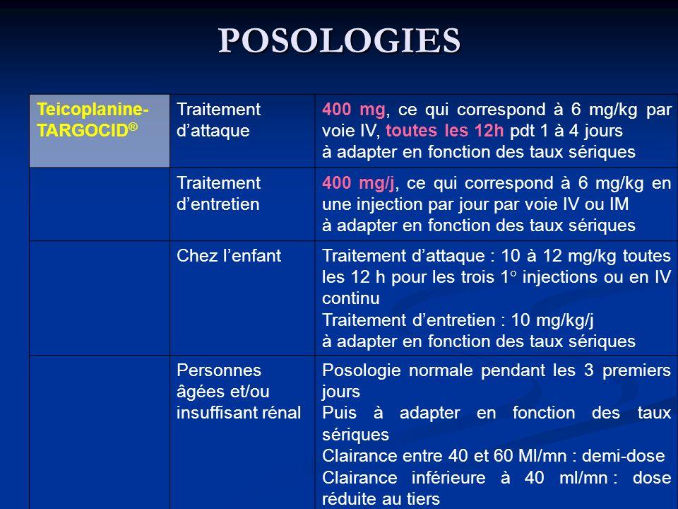 POSOLOGIES Teicoplanine- TARGOCID ® Traitement dattaque 400 mg, ce qui correspond à 6 mg/kg par voie IV, toutes les 12h pdt 1 à 4 jours à adapter en f