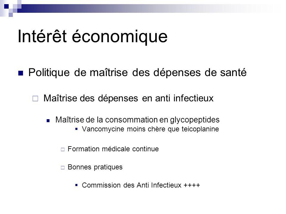 Intérêt économique Politique de maîtrise des dépenses de santé Maîtrise des dépenses en anti infectieux Maîtrise de la consommation en glycopeptides V