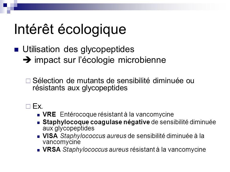 Intérêt écologique Utilisation des glycopeptides impact sur lécologie microbienne Sélection de mutants de sensibilité diminuée ou résistants aux glycopeptides Ex.
