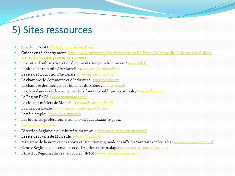 5) Sites ressources Site de l'ONISEP : http://www.onisep.fr/aixhttp://www.onisep.fr/aix Guides en téléchargement : http://www.onisep.fr/Mes-infos-regi