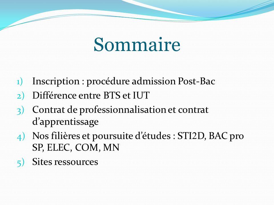 Sommaire 1) Inscription : procédure admission Post-Bac 2) Différence entre BTS et IUT 3) Contrat de professionnalisation et contrat dapprentissage 4)