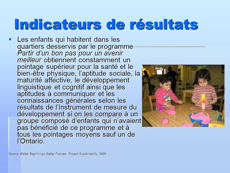 Indicateurs de résultats Les enfants qui habitent dans les quartiers desservis par le programme Partir dun bon pas pour un avenir meilleur obtiennent