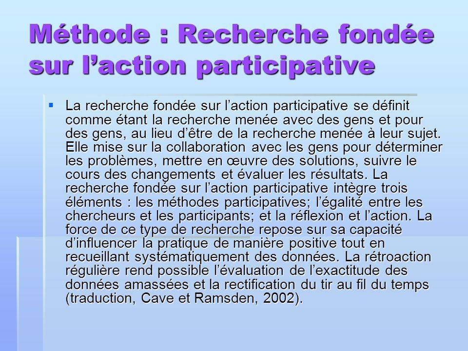 Méthode : Recherche fondée sur laction participative La recherche fondée sur laction participative se définit comme étant la recherche menée avec des gens et pour des gens, au lieu dêtre de la recherche menée à leur sujet.