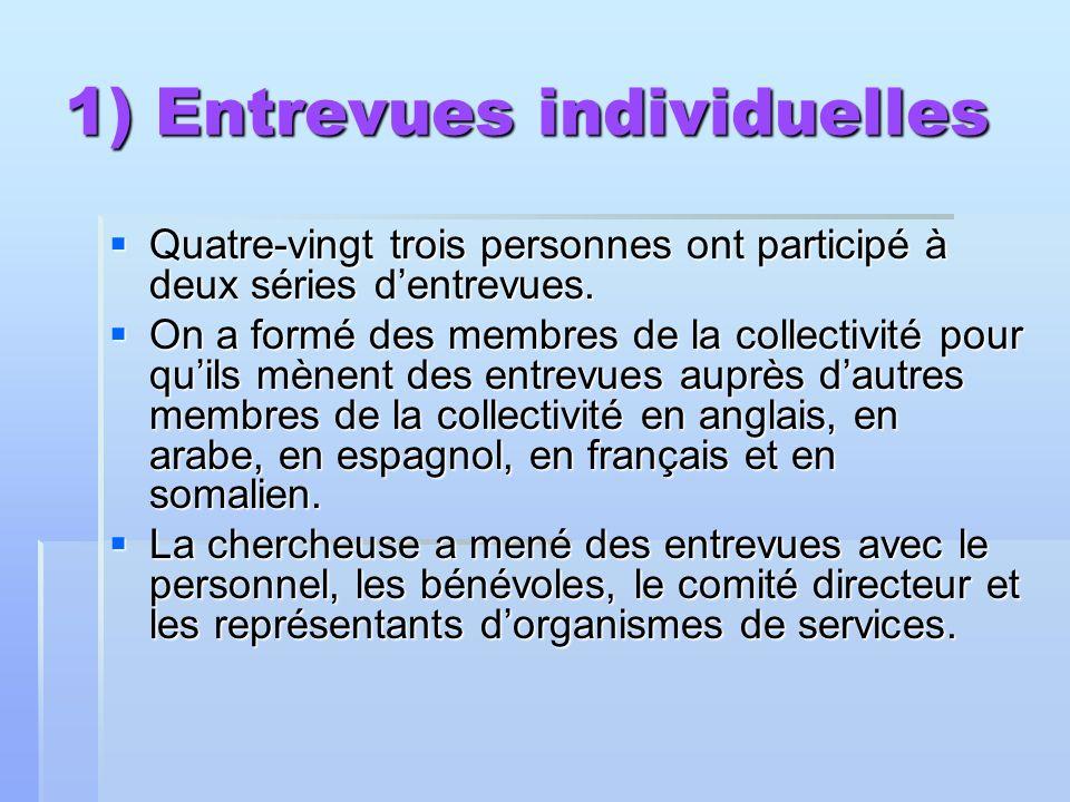 1) Entrevues individuelles Quatre-vingt trois personnes ont participé à deux séries dentrevues.