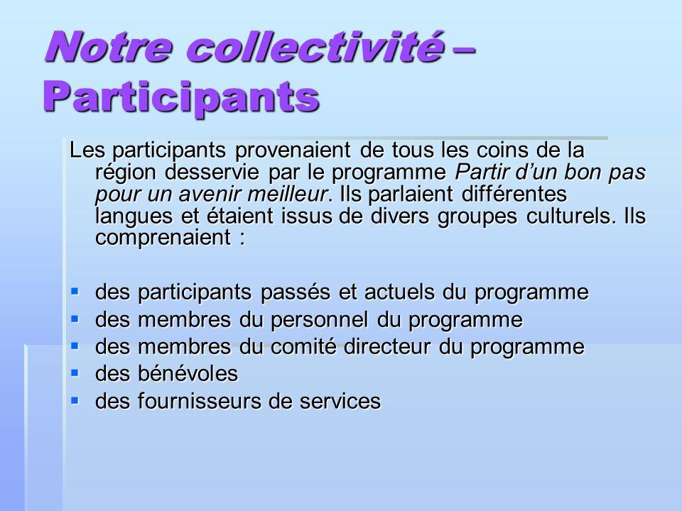 Notre collectivité – Participants Les participants provenaient de tous les coins de la région desservie par le programme Partir dun bon pas pour un avenir meilleur.