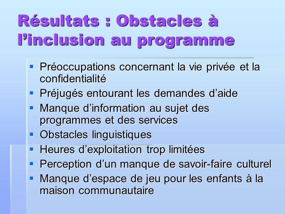 Résultats : Obstacles à linclusion au programme Préoccupations concernant la vie privée et la confidentialité Préoccupations concernant la vie privée