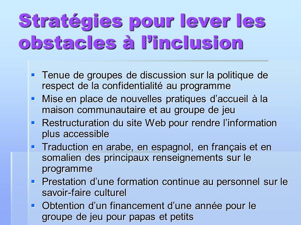 Stratégies pour lever les obstacles à linclusion Tenue de groupes de discussion sur la politique de respect de la confidentialité au programme Tenue d
