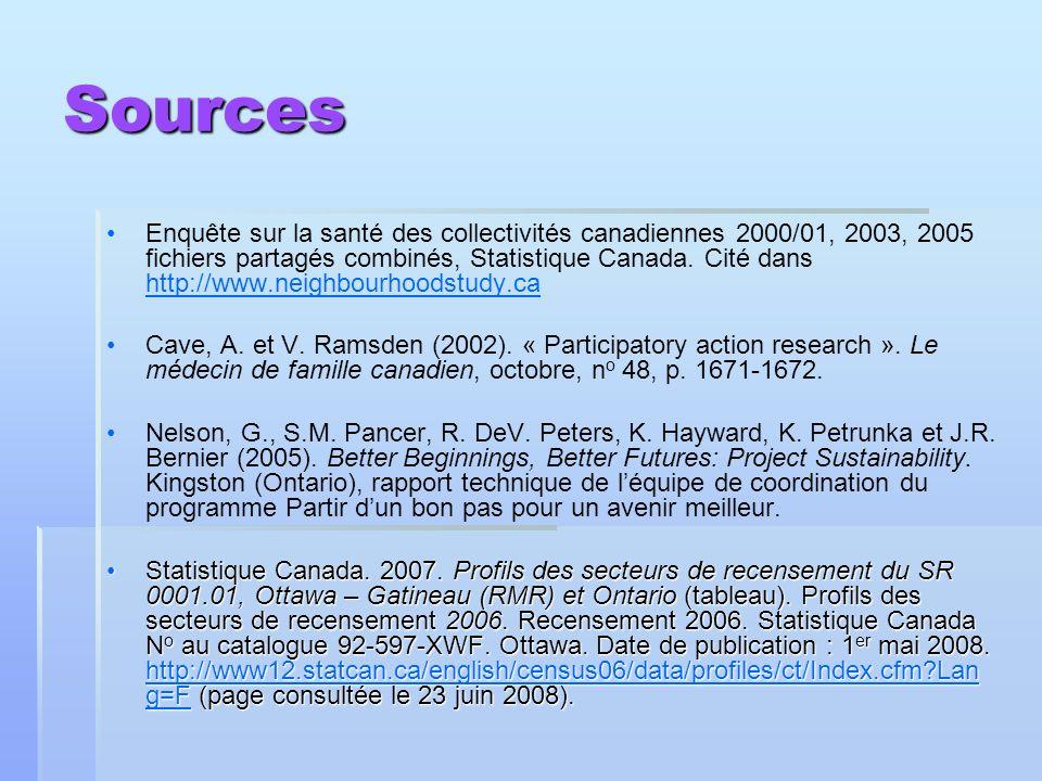 Sources Enquête sur la santé des collectivités canadiennes 2000/01, 2003, 2005 fichiers partagés combinés, Statistique Canada. Cité dans http://www.ne