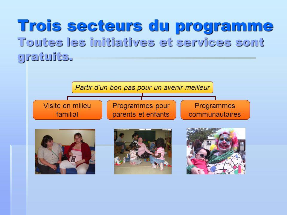 Trois secteurs du programme Toutes les initiatives et services sont gratuits. Partir dun bon pas pour un avenir meilleur Visite en milieu familial Pro