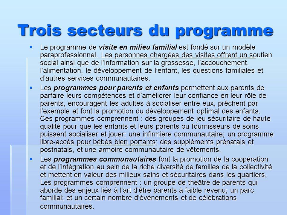 Trois secteurs du programme Le programme de visite en milieu familial est fondé sur un modèle paraprofessionnel. Les personnes chargées des visites of