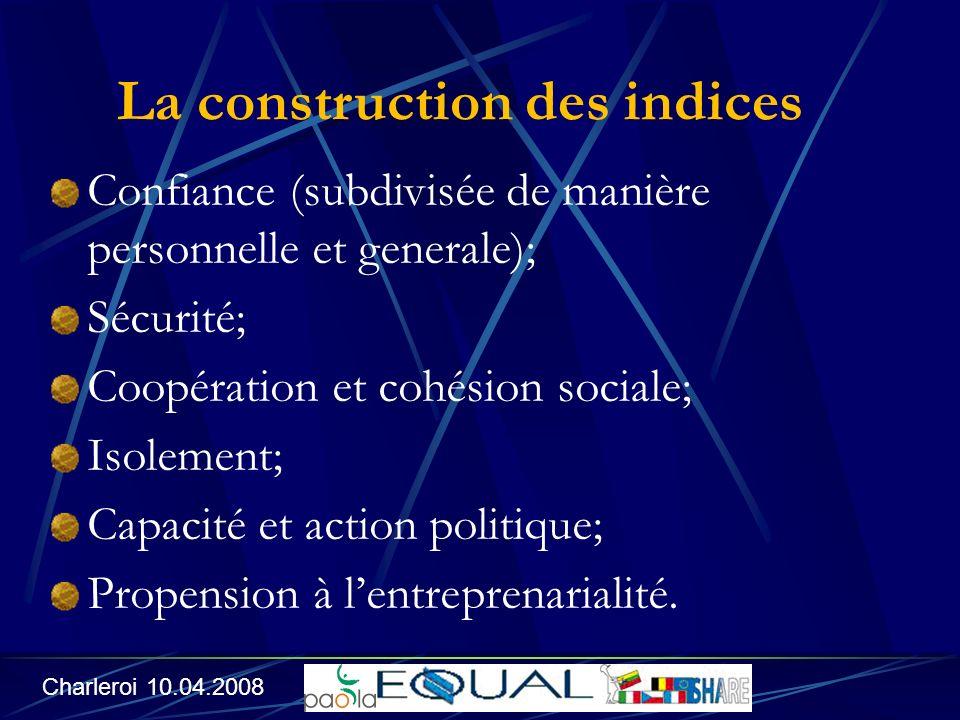 La construction des indices Confiance (subdivisée de manière personnelle et generale); Sécurité; Coopération et cohésion sociale; Isolement; Capacité et action politique; Propension à lentreprenarialité.