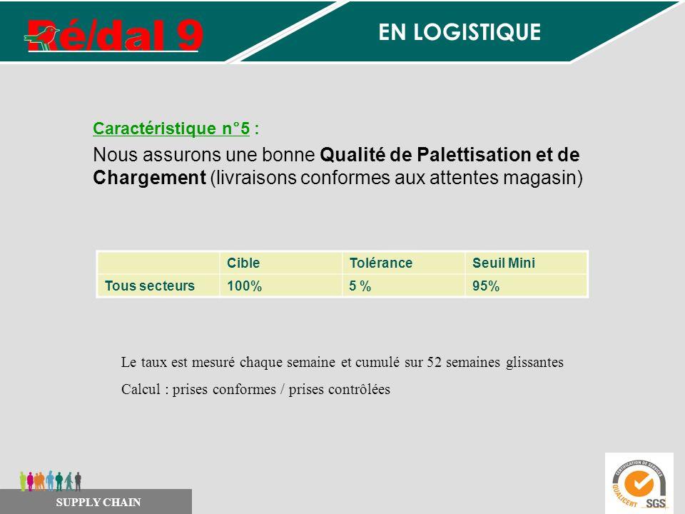 Caractéristique n°5 : Nous assurons une bonne Qualité de Palettisation et de Chargement (livraisons conformes aux attentes magasin) Le taux est mesuré