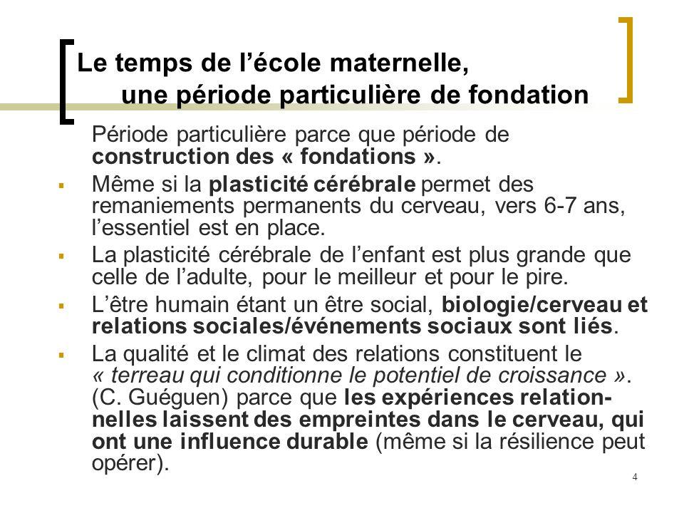 4 Le temps de lécole maternelle, une période particulière de fondation Période particulière parce que période de construction des « fondations ». Même
