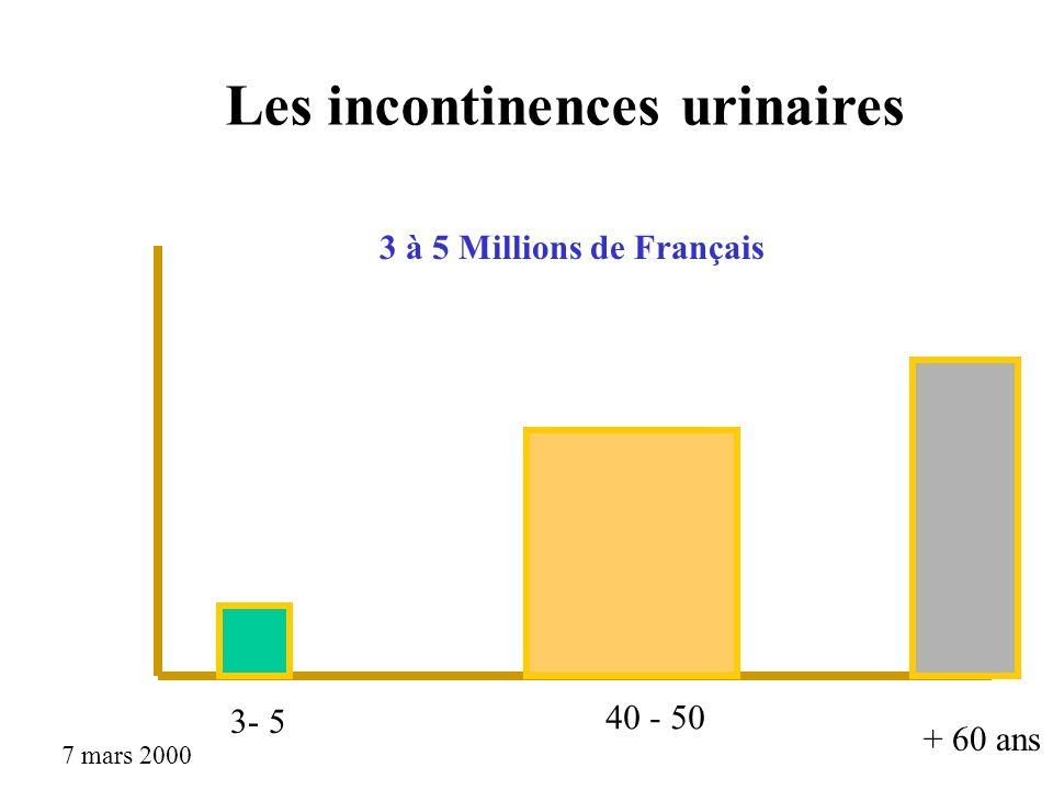 Les incontinences urinaires 3- 5 + 60 ans 40 - 50 3 à 5 Millions de Français 7 mars 2000